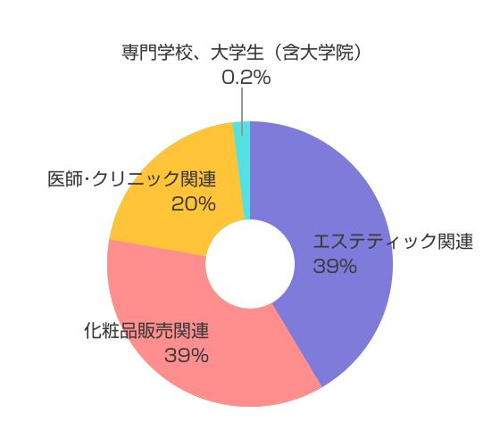 intro_graph_skin_02